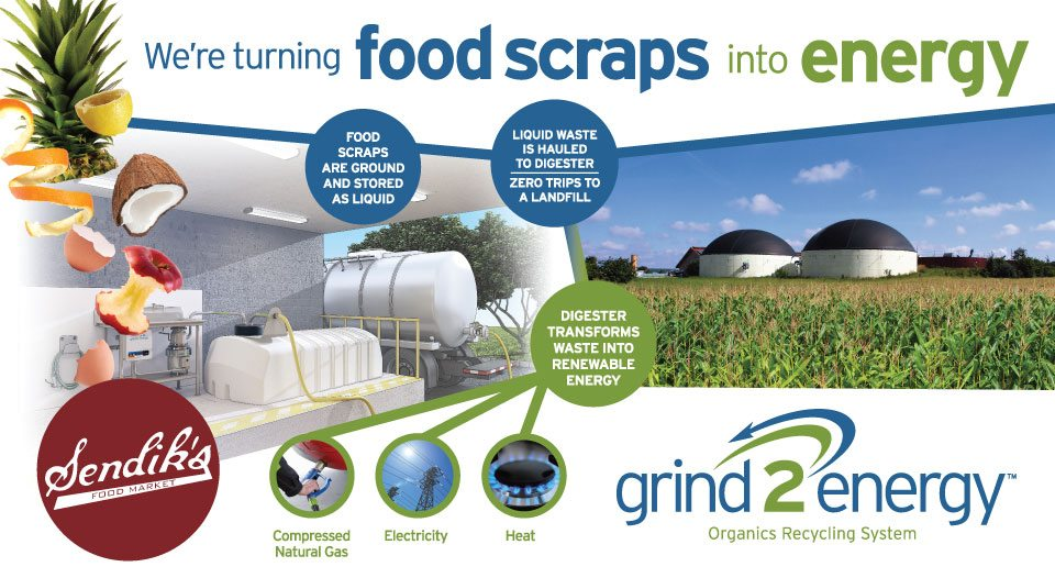 We're turning food scraps into energy!