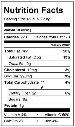 Broccoli Bacon Salad Nutrition Facts