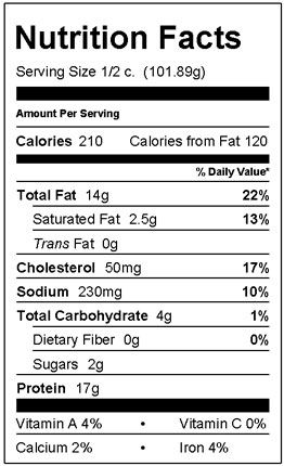 Chicken Salad Nutrition Facts