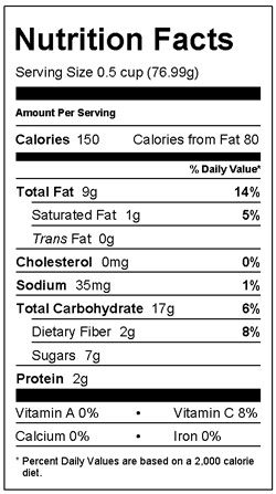 Cranberry Wild Rice Nutrition Facts