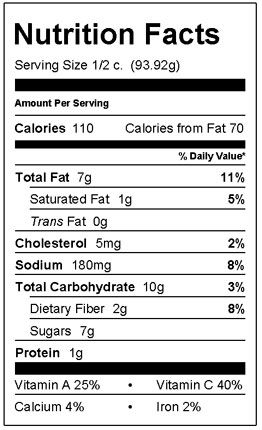Creamy Coleslaw Nutrition Facts