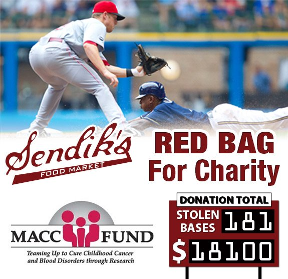 Red Bag for Charity Donation Total: $18100